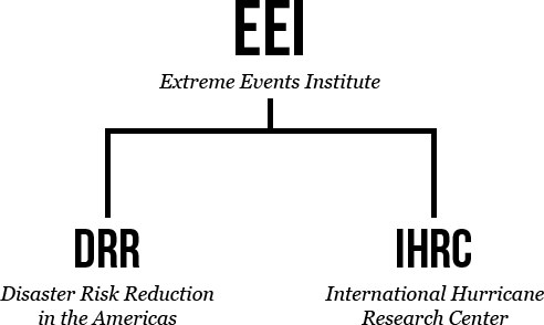 Extreme Events Institute (EEI)