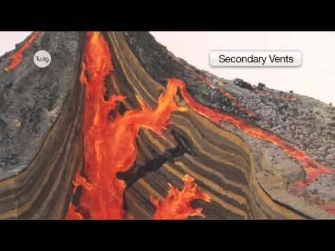 (Volcano) Geography Lesson: What is a Volcano?